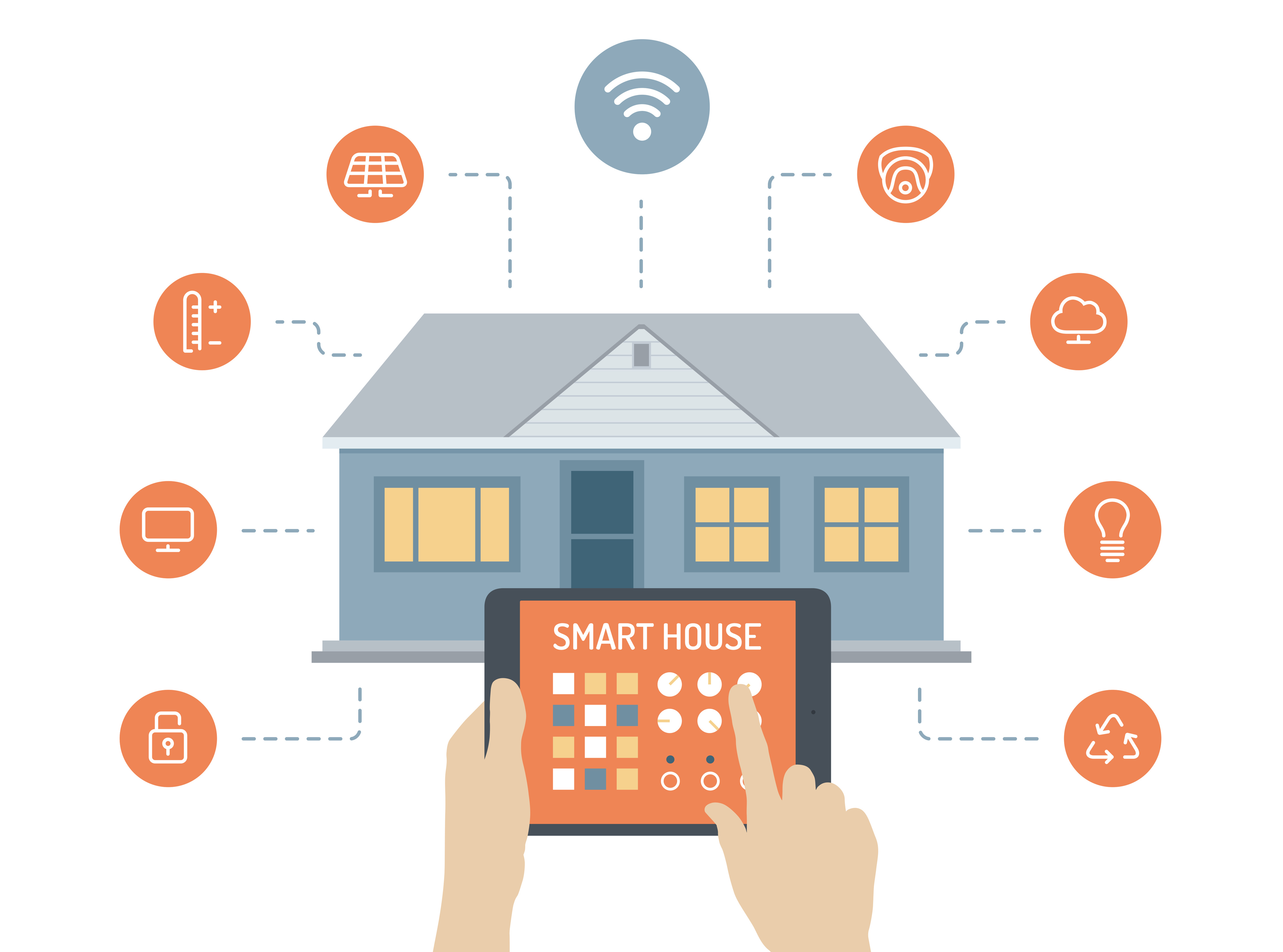 Flat design style modern vector illustration concept of smart house technology system with centralized control of lighting, heating, ventilation and air conditioning, security locks and video surveillance, energy savings and efficiency. Isolated on white background.